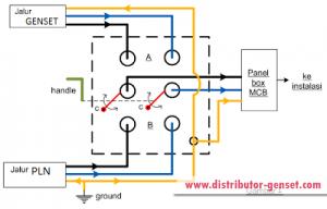 diagram-pasang-genset